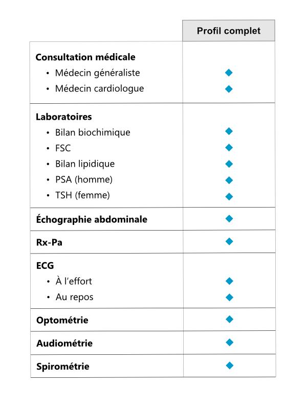 Clinique De Medecine Industrielle Et Preventive Du Quebec